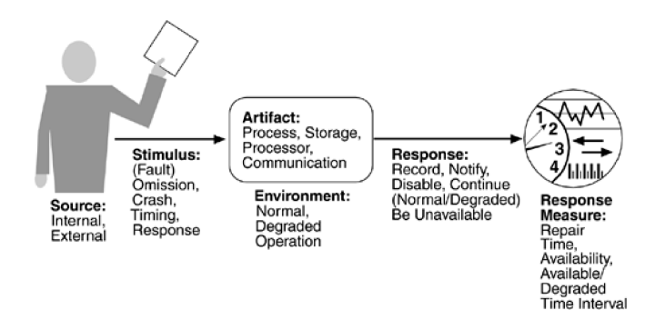 quality attributes in software pdf